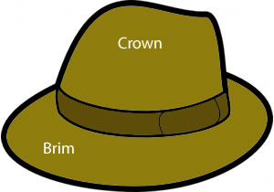 c71c60f55a825 It s important to familiarise yourself with Hat Etiquette if you are a  regular hat wearer